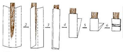 закручивание шерсти в бумагу